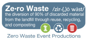 Zero Waste: the diversion of 90% of discarded material from the landfill through reuse, recycling, and composting. Zero Waste Event Productions.